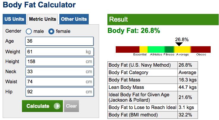 How Fat Am I body fat calculator