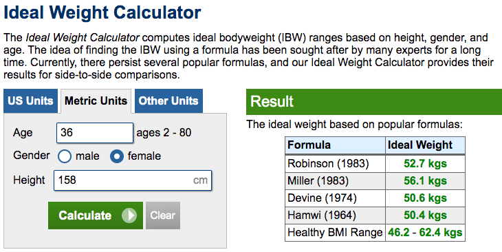 How Fat Am I ideal weight