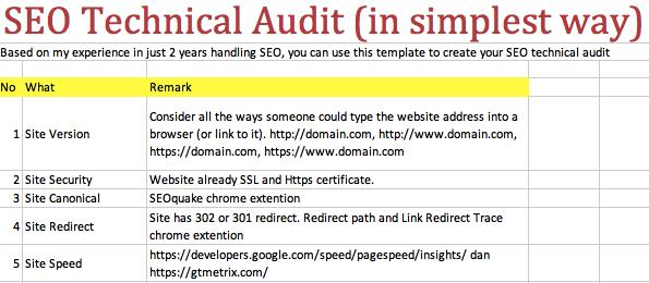 Lisda-Ikhwantini-seo-tech-audit-template-free