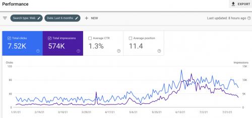 Google-search-console-core-web-vitals-update